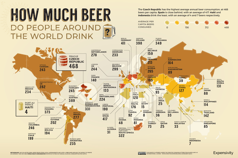 World Beer Index 2021 - Per Capita Beer Consumption 820px